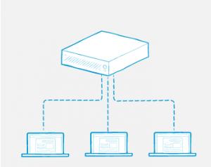 Nitro-Giải pháp làm việc với PDF nhanh nhất và thông minh nhất