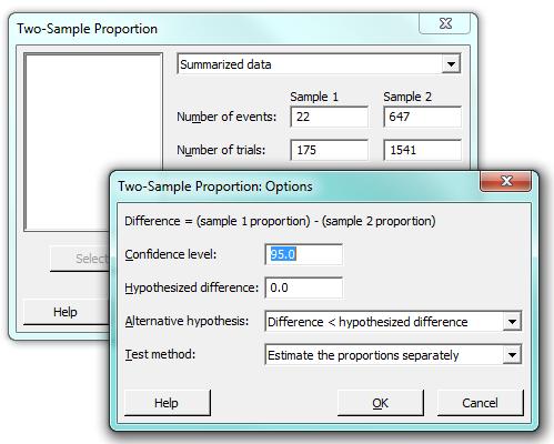 Cách tóm tắt dữ liệu trong phần mềm Minitab