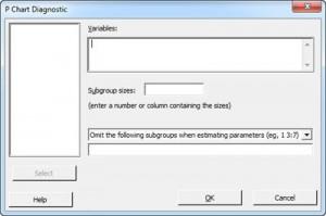 Làm thế nào để loại bỏ các báo động giả trên bảng điều khiển P và U