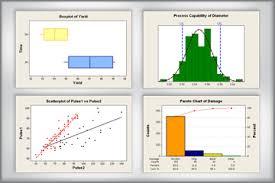 Cải tiến chất lượng thống kê của phần mềm Minitab